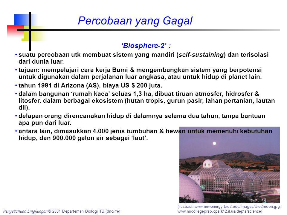 Percobaan yang Gagal 'Biosphere-2' :