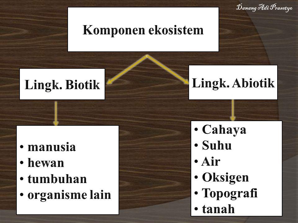 Komponen ekosistem Lingk. Biotik Lingk. Abiotik