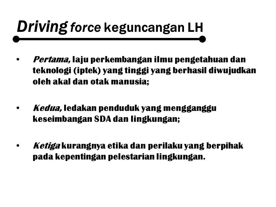 Driving force keguncangan LH