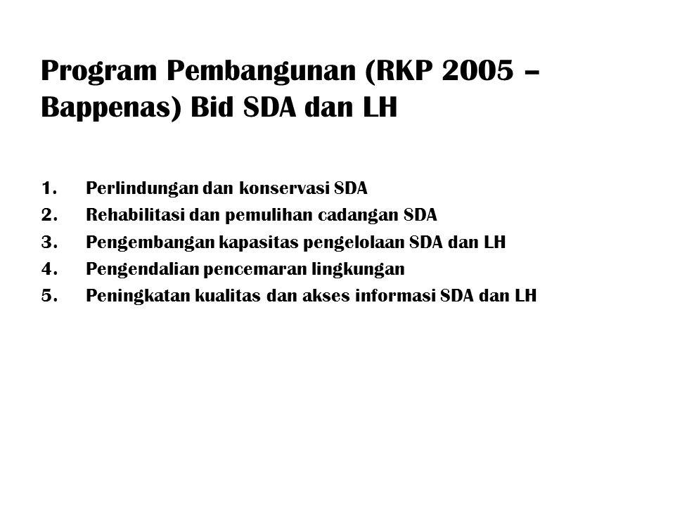 Program Pembangunan (RKP 2005 – Bappenas) Bid SDA dan LH