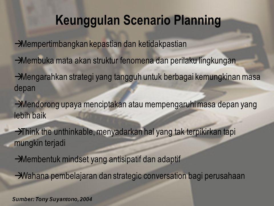 Keunggulan Scenario Planning
