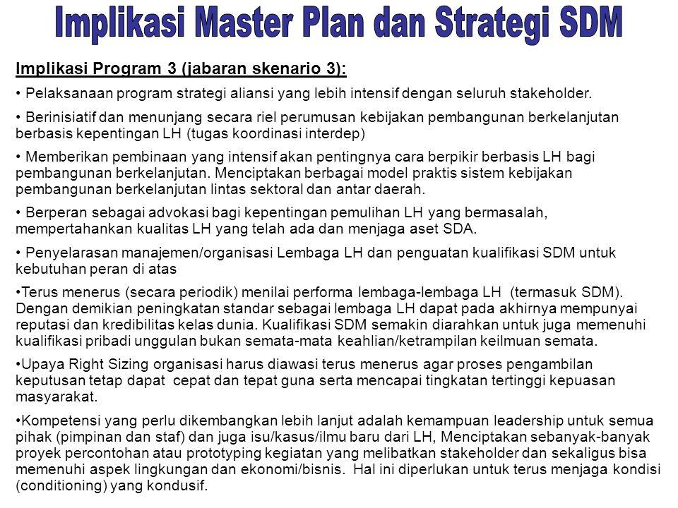 Implikasi Master Plan dan Strategi SDM