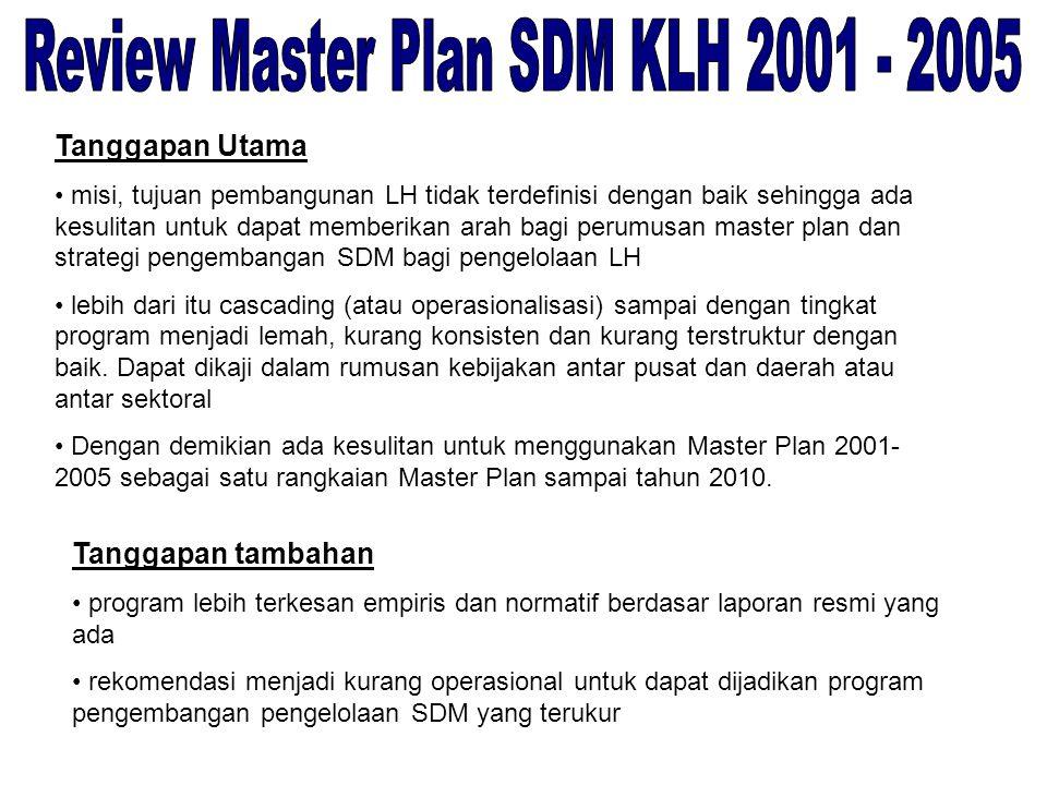Review Master Plan SDM KLH 2001 - 2005