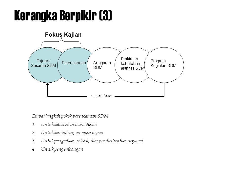 Kerangka Berpikir (3) Fokus Kajian Empat langkah pokok perencanaan SDM