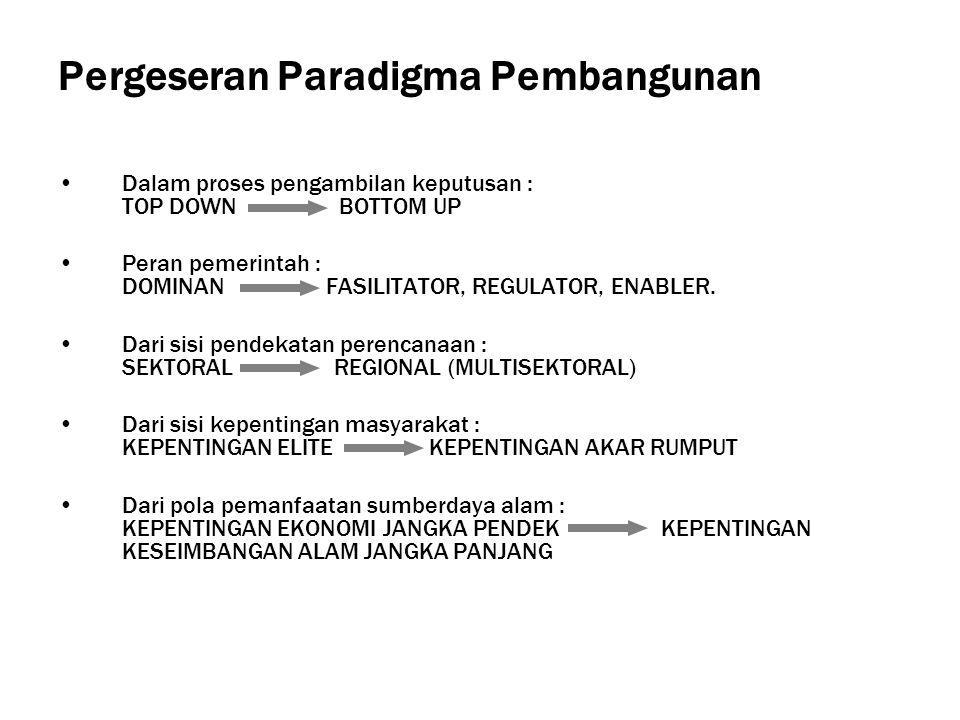Pergeseran Paradigma Pembangunan