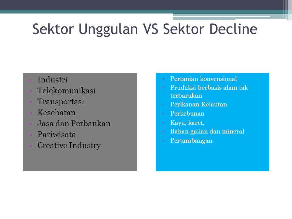 Sektor Unggulan VS Sektor Decline