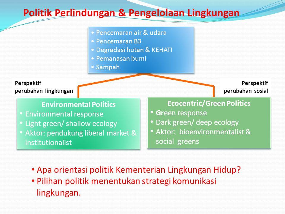 Politik Perlindungan & Pengelolaan Lingkungan