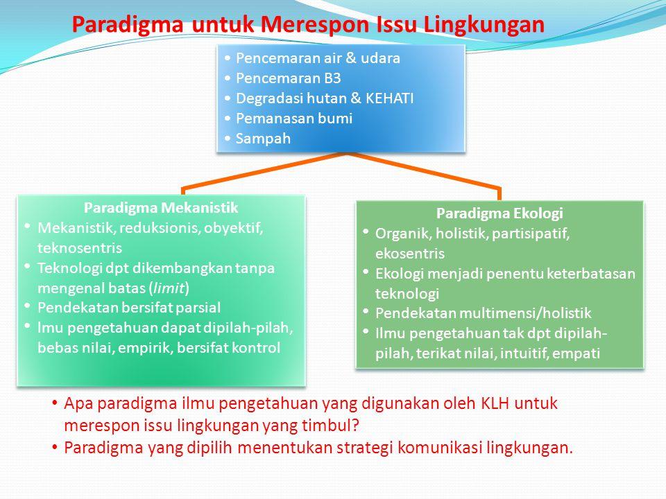 Paradigma untuk Merespon Issu Lingkungan