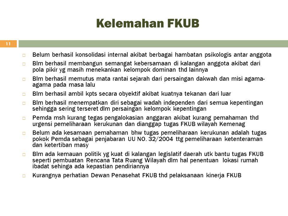 Kelemahan FKUB Belum berhasil konsolidasi internal akibat berbagai hambatan psikologis antar anggota.