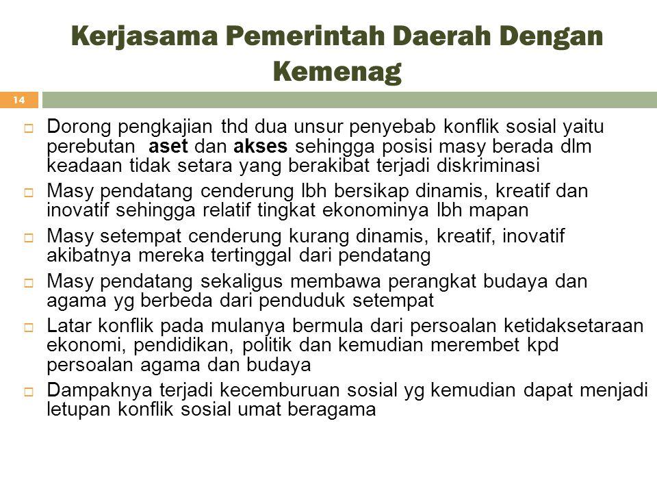 Kerjasama Pemerintah Daerah Dengan Kemenag