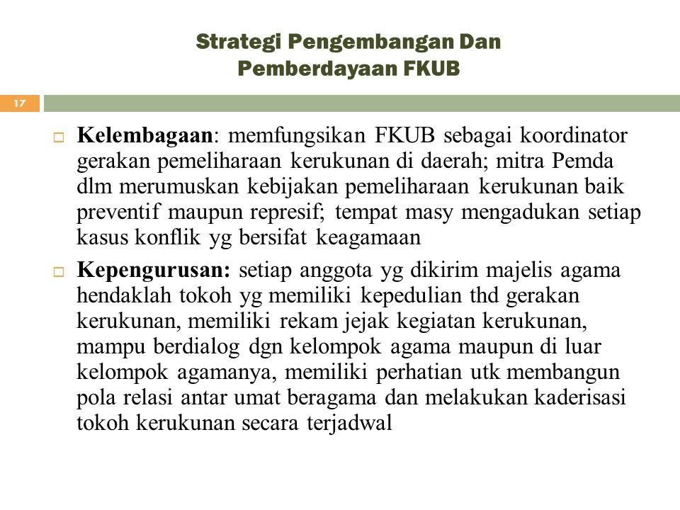 Strategi Pengembangan Dan Pemberdayaan FKUB