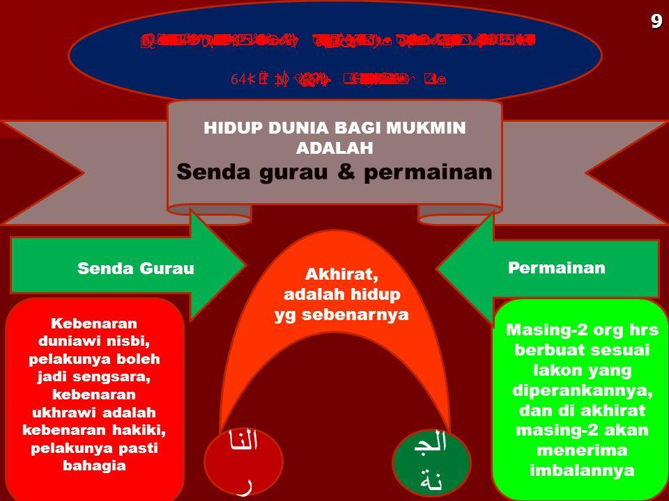 النار الجنة Senda gurau & permainan HIDUP DUNIA BAGI MUKMIN ADALAH