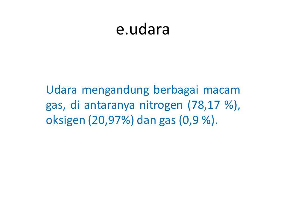 e.udara Udara mengandung berbagai macam gas, di antaranya nitrogen (78,17 %), oksigen (20,97%) dan gas (0,9 %).
