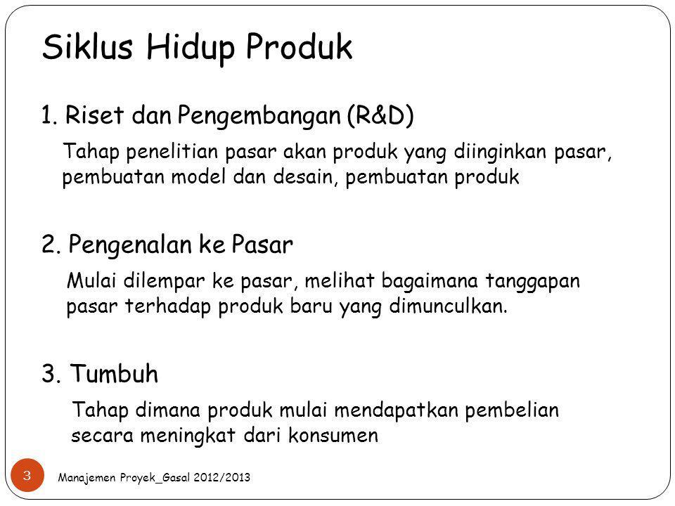 Siklus Hidup Produk 1. Riset dan Pengembangan (R&D)