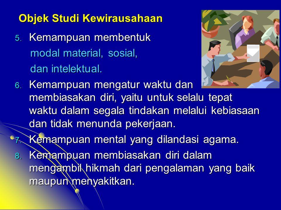 Objek Studi Kewirausahaan