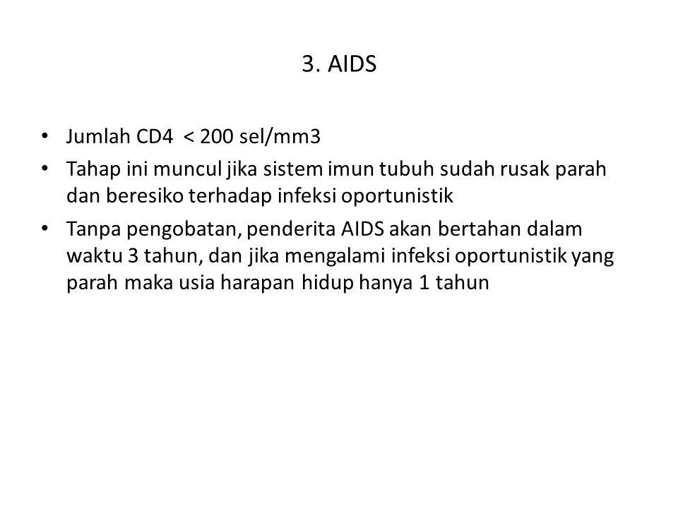 3. AIDS Jumlah CD4 < 200 sel/mm3