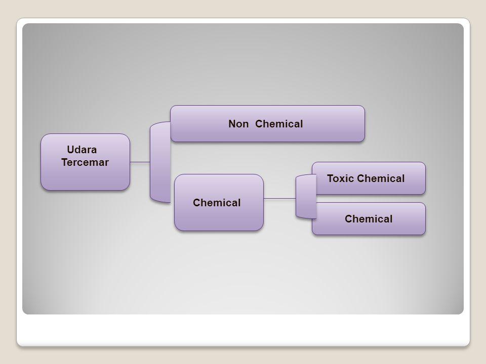 Udara Tercemar Non Chemical Chemical Toxic Chemical
