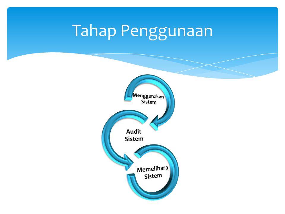 Tahap Penggunaan Menggunakan Sistem Audit Sistem Memelihara Sistem