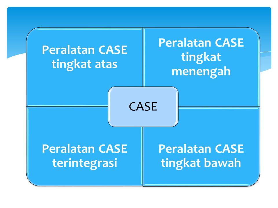 Peralatan CASE tingkat atas Peralatan CASE tingkat menengah