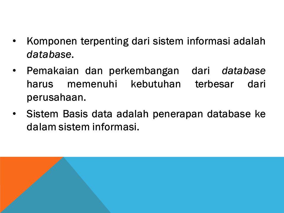 Komponen terpenting dari sistem informasi adalah database.