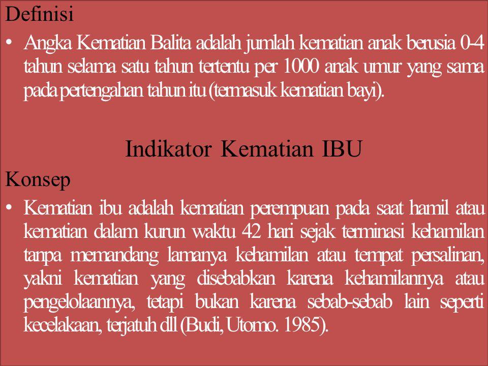 Indikator Kematian IBU