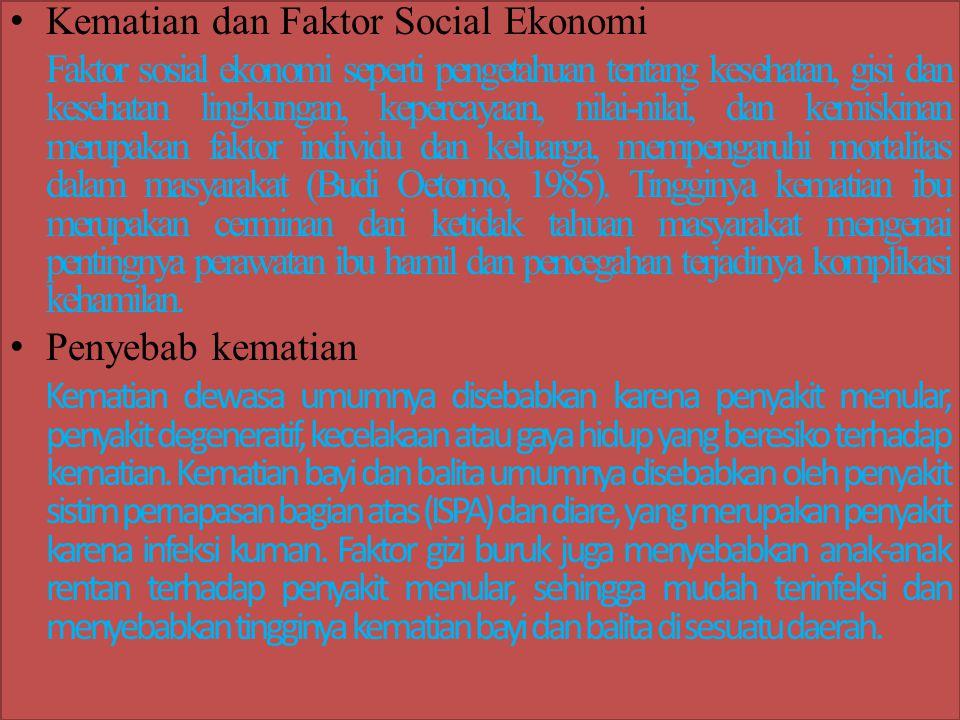 Kematian dan Faktor Social Ekonomi