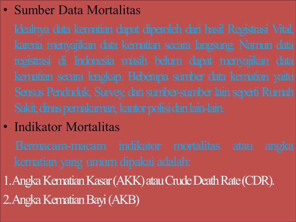 Sumber Data Mortalitas