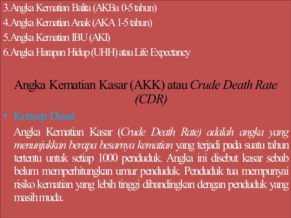 Angka Kematian Kasar (AKK) atau Crude Death Rate (CDR)