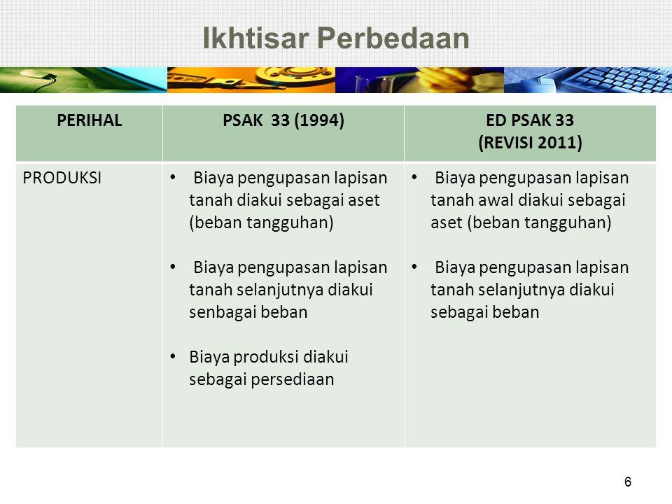 Ikhtisar Perbedaan PERIHAL PSAK 33 (1994) ED PSAK 33 (REVISI 2011)