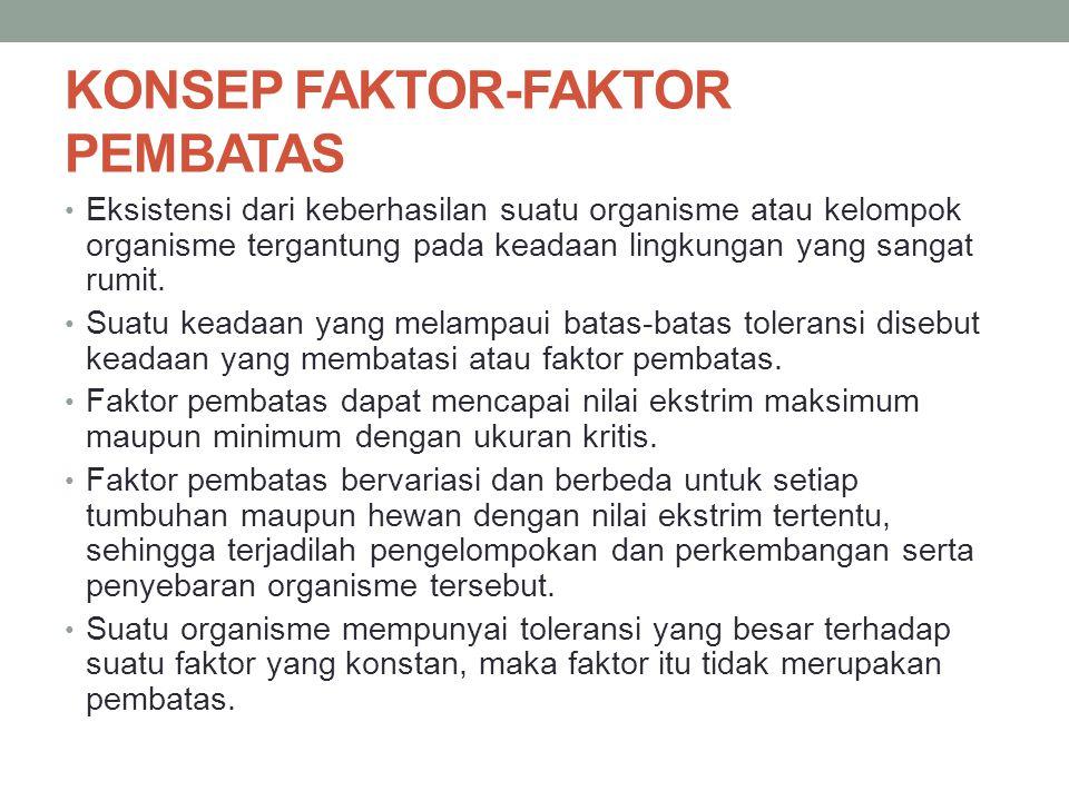 KONSEP FAKTOR-FAKTOR PEMBATAS