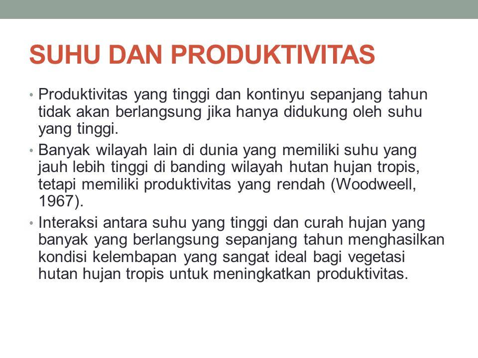 SUHU DAN PRODUKTIVITAS