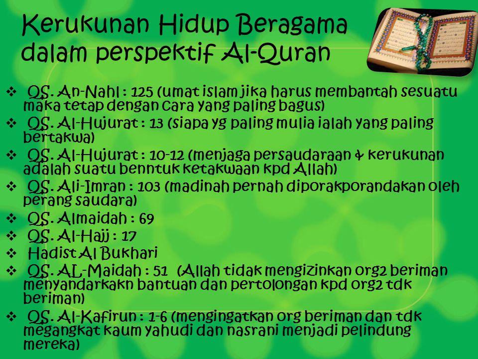 Kerukunan Hidup Beragama dalam perspektif Al-Quran
