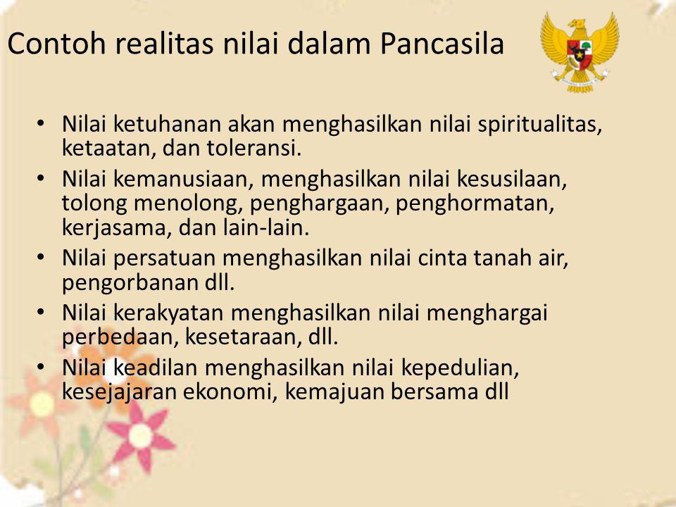 Contoh realitas nilai dalam Pancasila