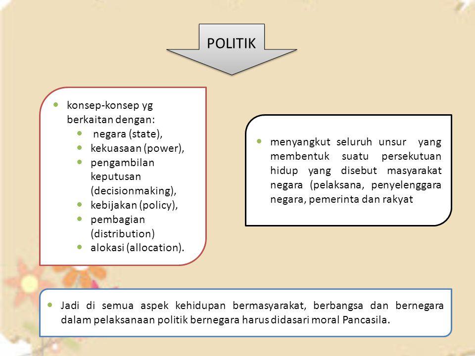 POLITIK konsep-konsep yg berkaitan dengan: negara (state),
