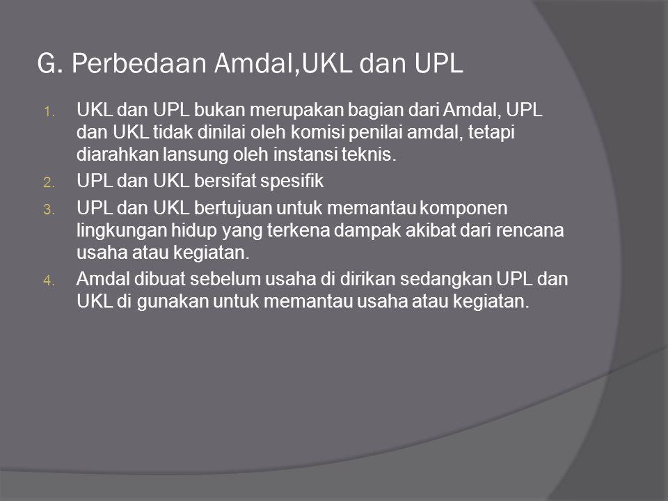 G. Perbedaan Amdal,UKL dan UPL