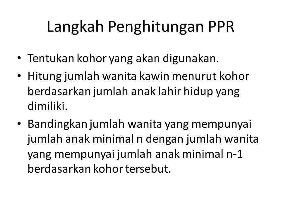 Langkah Penghitungan PPR