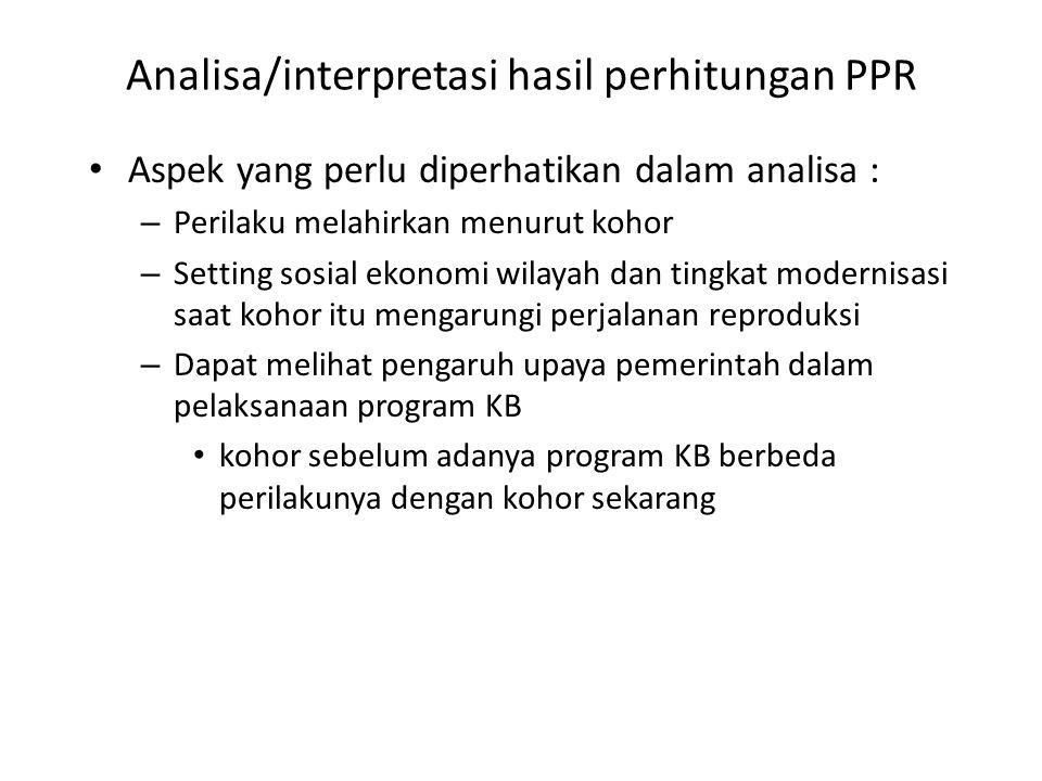 Analisa/interpretasi hasil perhitungan PPR