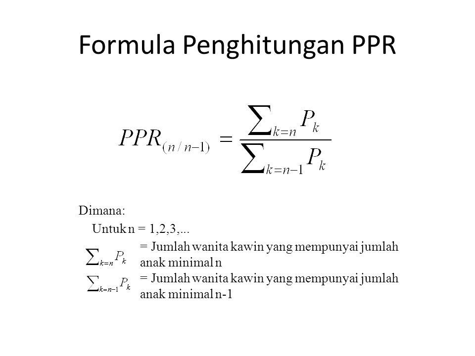 Formula Penghitungan PPR