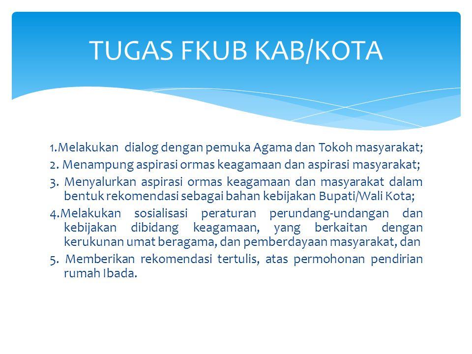 TUGAS FKUB KAB/KOTA