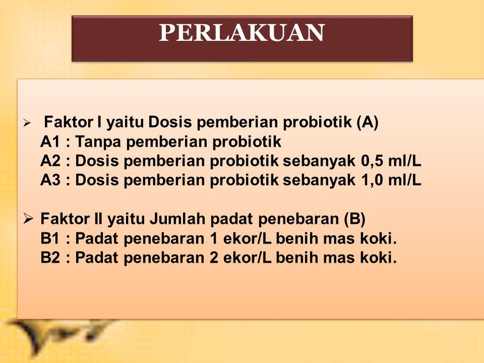 PERLAKUAN A1 : Tanpa pemberian probiotik