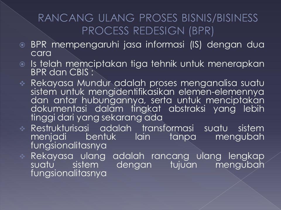 RANCANG ULANG PROSES BISNIS/BISINESS PROCESS REDESIGN (BPR)