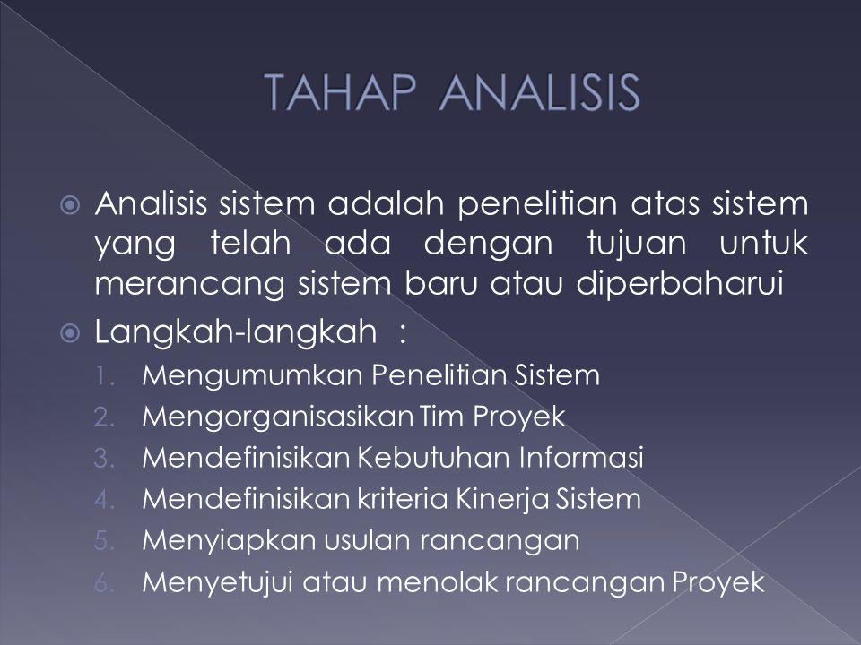 TAHAP ANALISIS Analisis sistem adalah penelitian atas sistem yang telah ada dengan tujuan untuk merancang sistem baru atau diperbaharui.