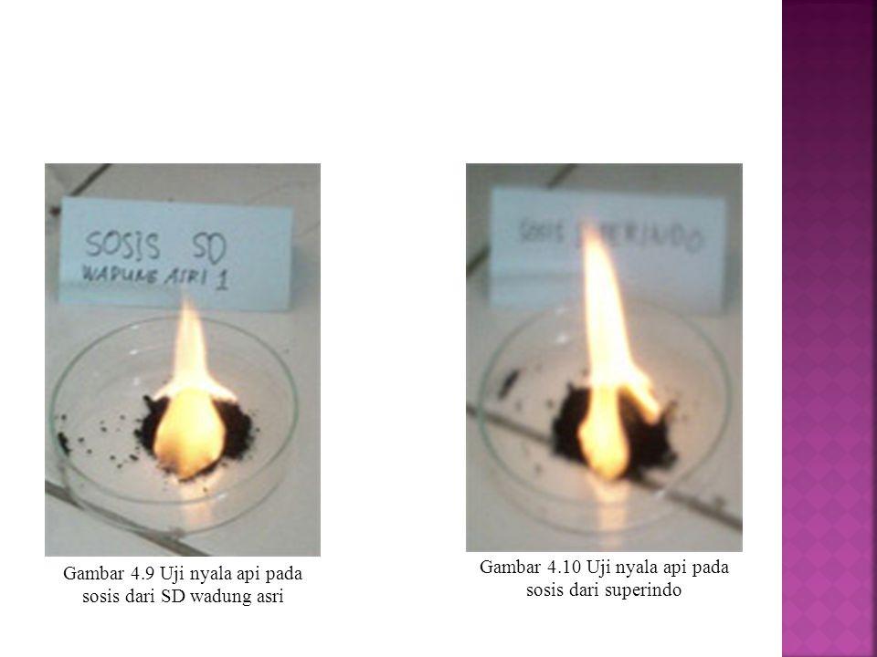 Gambar 4.10 Uji nyala api pada sosis dari superindo