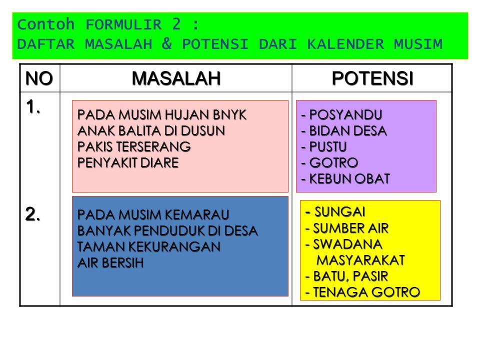 NO MASALAH POTENSI 1. 2. Contoh FORMULIR 2 :
