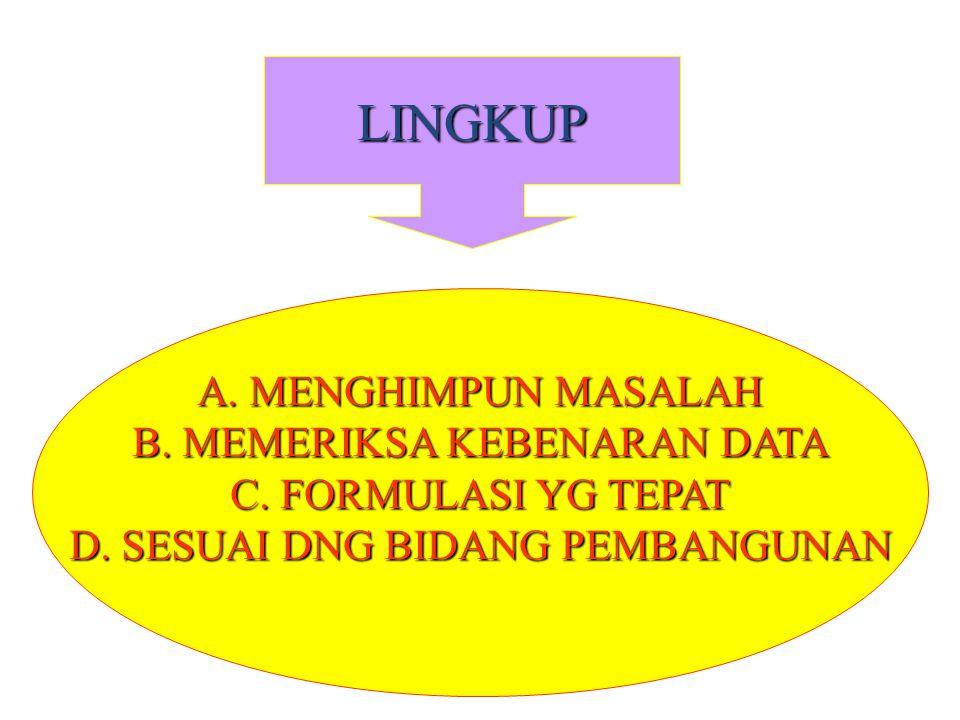 LINGKUP A. MENGHIMPUN MASALAH B. MEMERIKSA KEBENARAN DATA