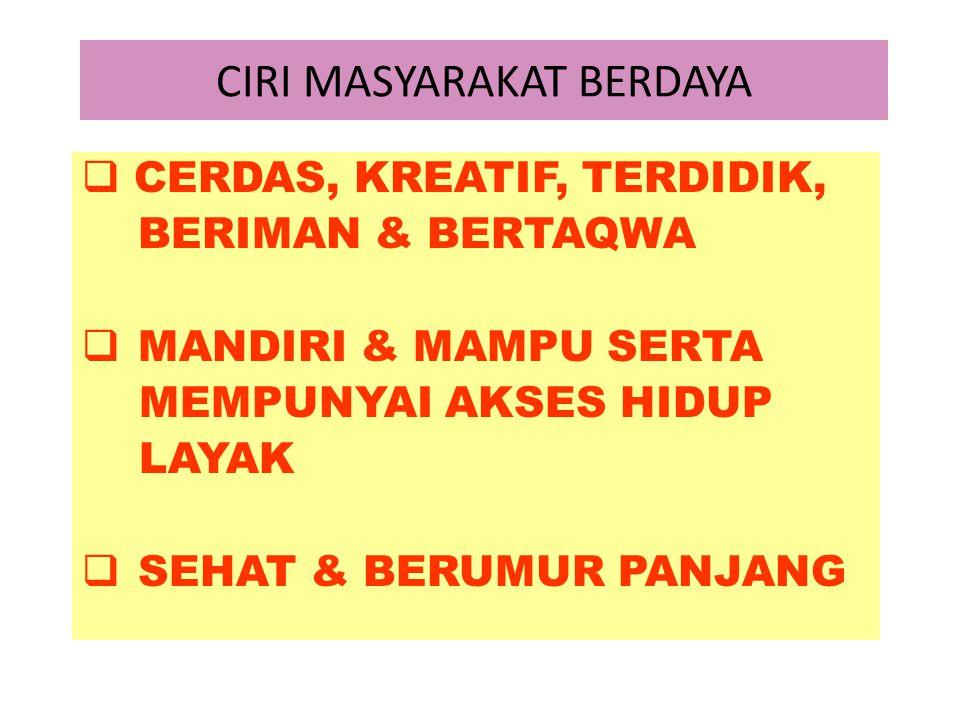 CIRI MASYARAKAT BERDAYA