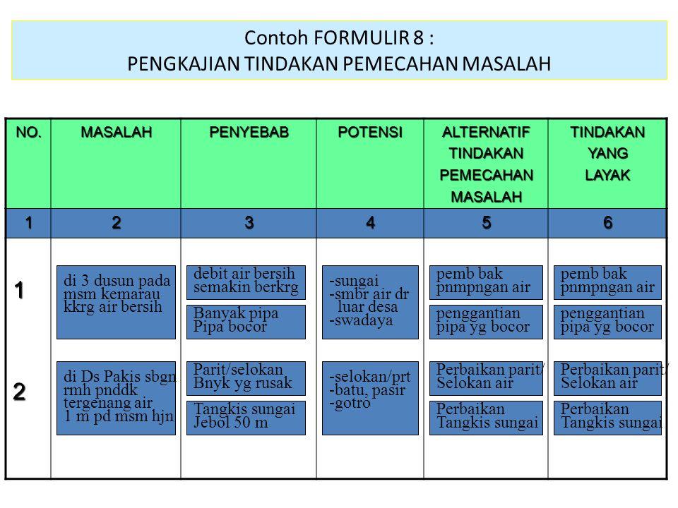 Contoh FORMULIR 8 : PENGKAJIAN TINDAKAN PEMECAHAN MASALAH
