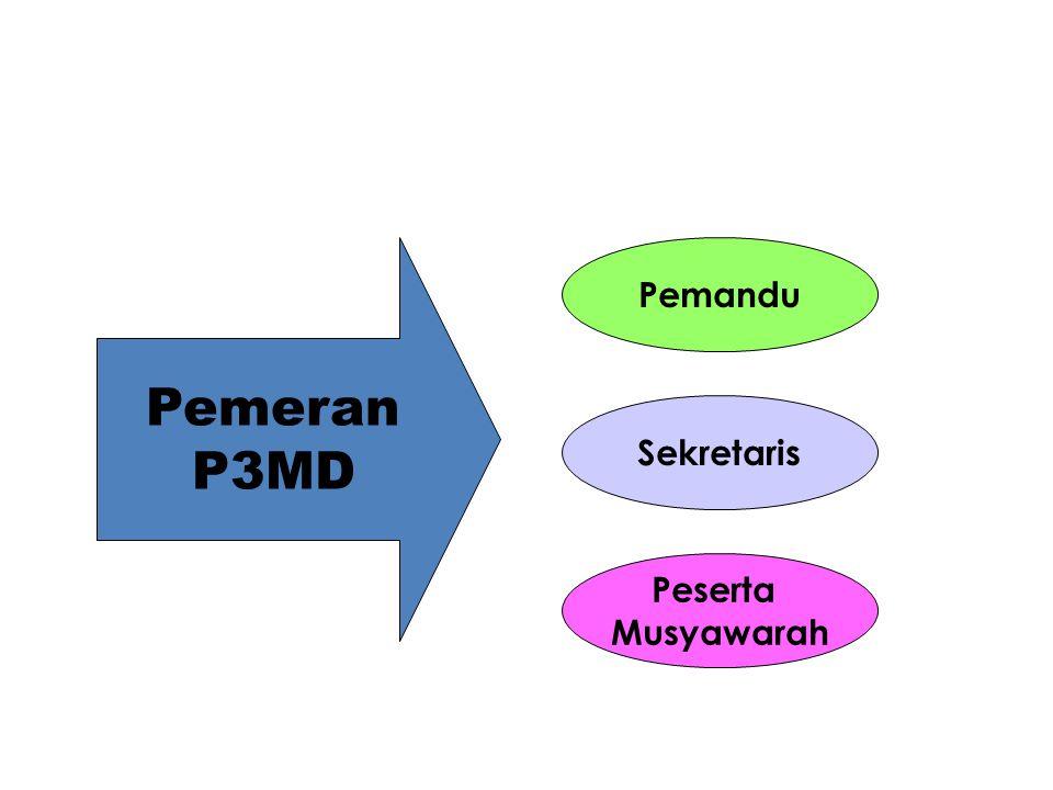 Pemeran P3MD Pemandu Sekretaris Peserta Musyawarah