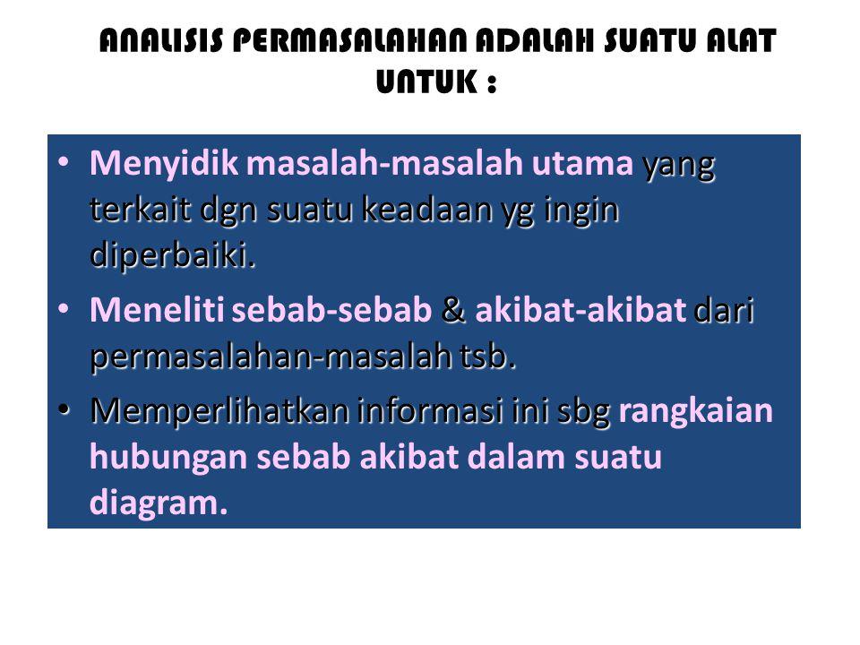 ANALISIS PERMASALAHAN ADALAH SUATU ALAT UNTUK :