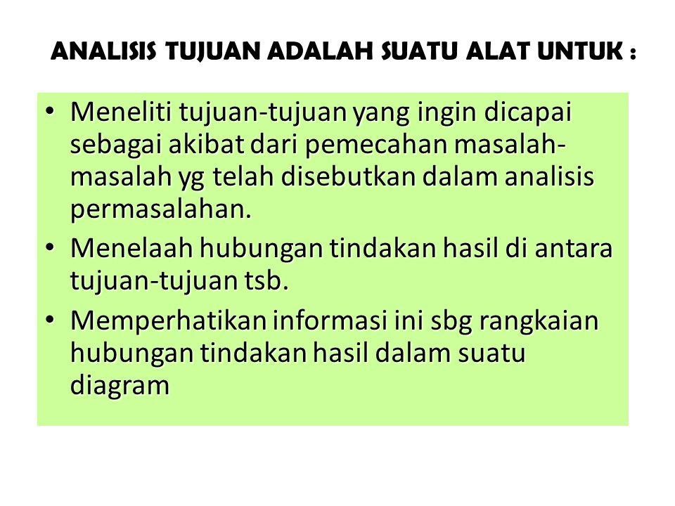 ANALISIS TUJUAN ADALAH SUATU ALAT UNTUK :